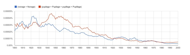 Nonage&Pupliage