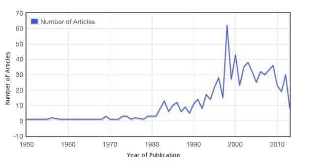 Counter-Enlightenment JSTOR